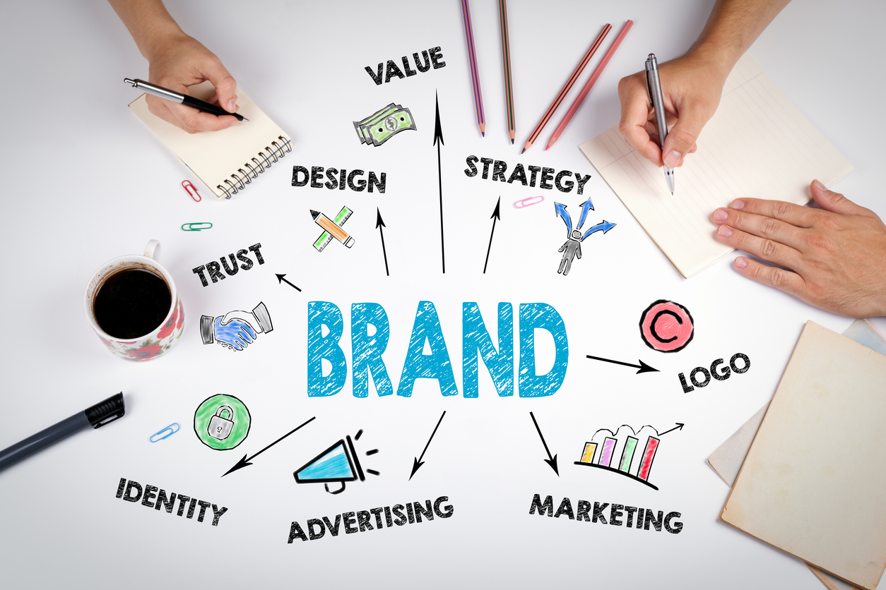 The Surprising Impact of Promotional Products on Your Brand
